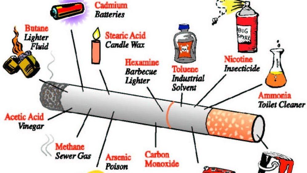 contoh karya ilmiah- bahaya rokok